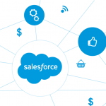 Salesforce Business Scale 150x150 - Your Business' Operations New Year's Resolutions