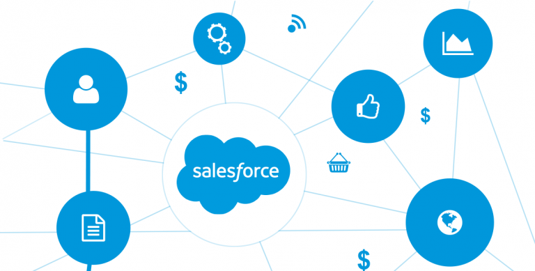 Salesforce Business Scale 768x389 - How Salesforce Will Help Your Business Scale